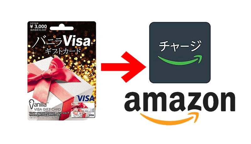 ギフト カード ビザ